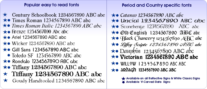 Font list for house signs for House classics list